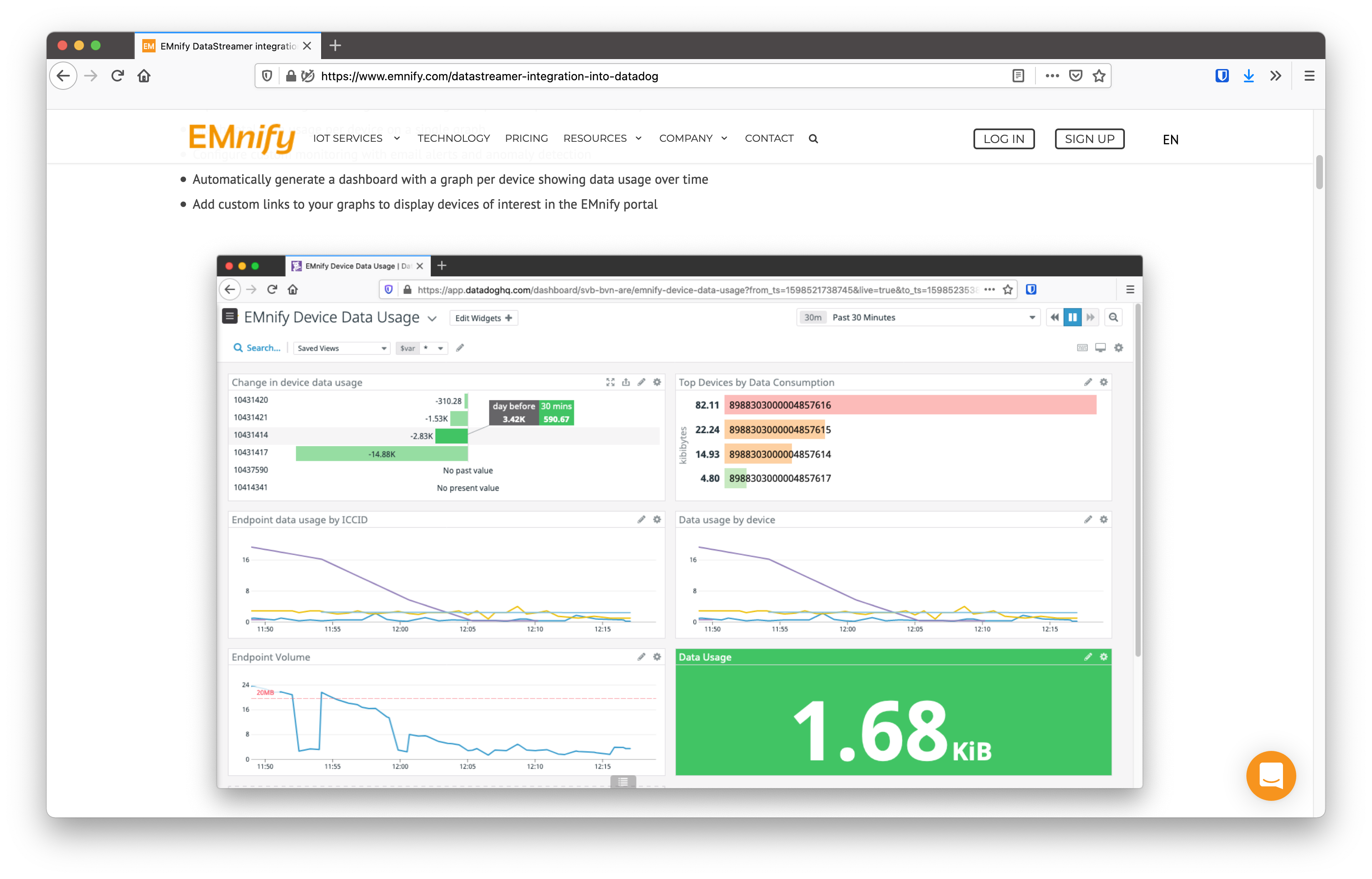 Analytics Dashboard for IoT Devices
